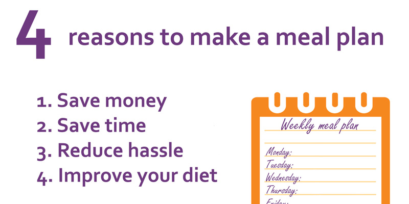 4 reasons to make a meal plan - cheaper, quicker, easier and healthier
