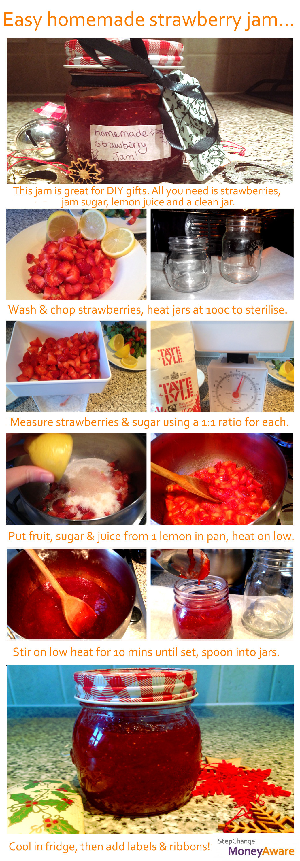 step by step visuals to make jam