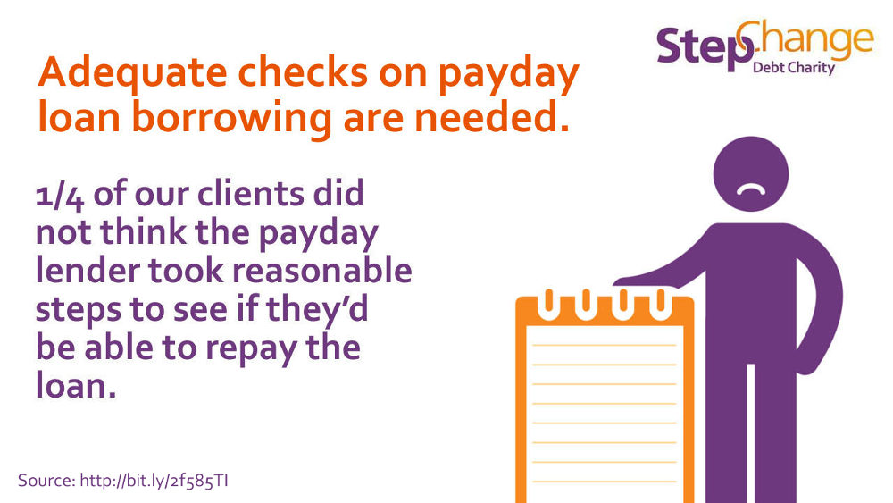 adequate checks on payday borrowing are needed