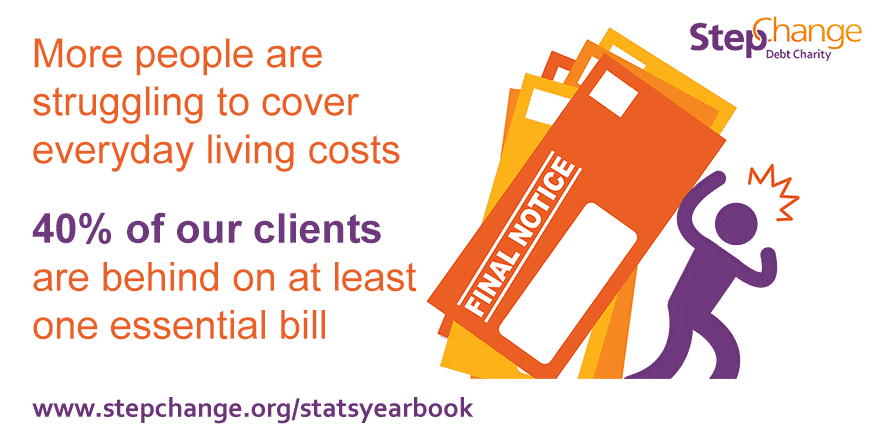 More people are struggling to cover everyday living costs. 40% of our clients are behind on at least one essential bill.